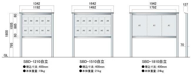 アルミ屋外掲示板 スカイボード SBD 自立タイプ(SBD-1210/SBD-1510/SBD-1810)_N