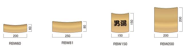 サインプレート F-PIC 平付 RBWタイプ(RBW60/RBW81/RBW150/RBW200)_N