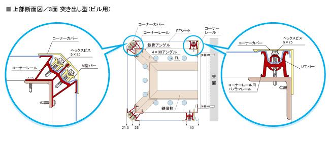 パノラマコーナーレール用パノラマレール PR-H29-4 L=4000mm(PR-H29-4)_J