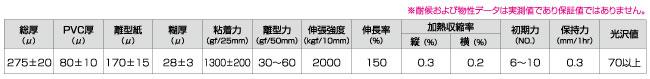 モウカルV5 V5031 カナリーイエロー(V5031)_J