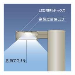 屋外LEDサイン インフォメックス LBタイプ_B