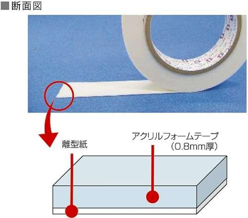 超強力両面テープ JETテープ J-7708(J-7708)_2