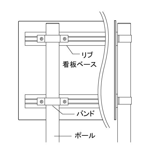 規制標識 徐行/SLOW_s1
