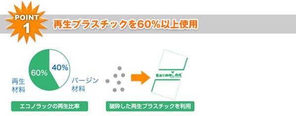 econolacW_point1.jpg