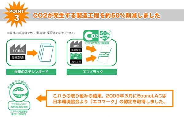 econolacW_point3.jpg